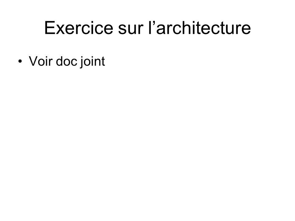 Exercice sur larchitecture Voir doc joint