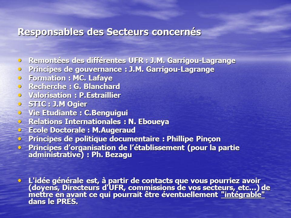 Responsables des Secteurs concernés Remontées des différentes UFR : J.M.