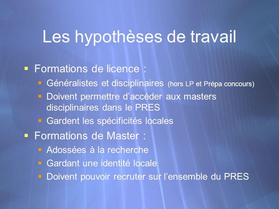 Les hypothèses de travail Formations de licence : Généralistes et disciplinaires (hors LP et Prépa concours) Doivent permettre daccéder aux masters di