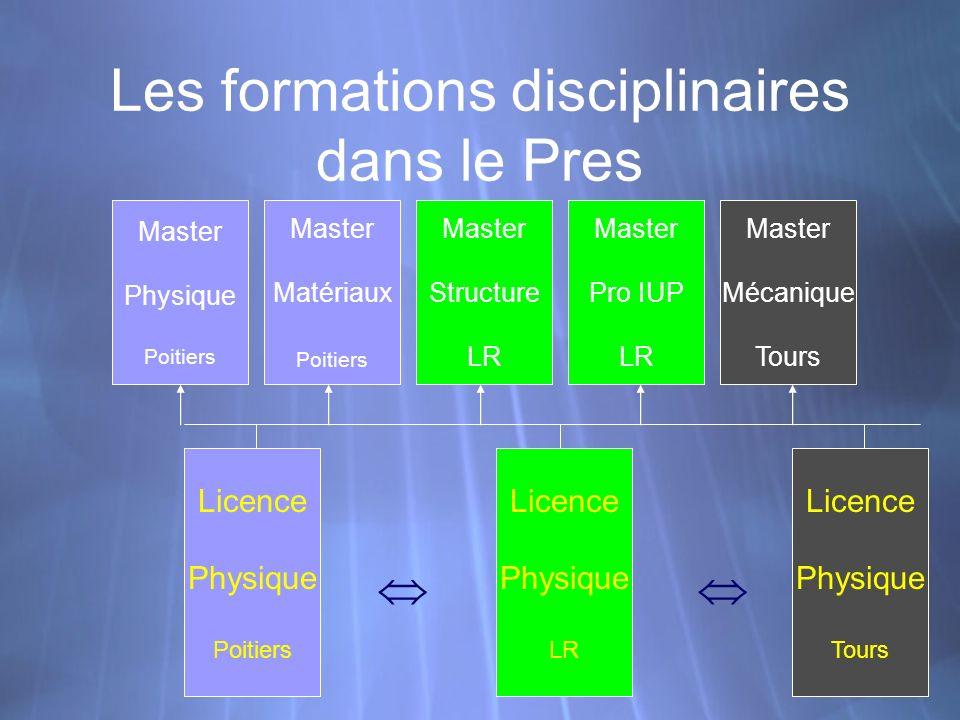 Les formations disciplinaires dans le Pres Licence Physique Poitiers Master Physique Poitiers Master Matériaux Poitiers Master Structure LR Master Pro IUP LR Master Mécanique Tours Licence Physique LR Licence Physique Tours