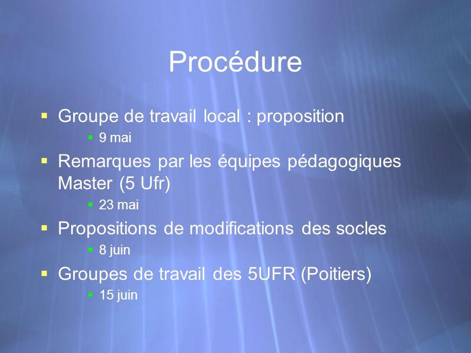 Procédure Groupe de travail local : proposition 9 mai Remarques par les équipes pédagogiques Master (5 Ufr) 23 mai Propositions de modifications des s