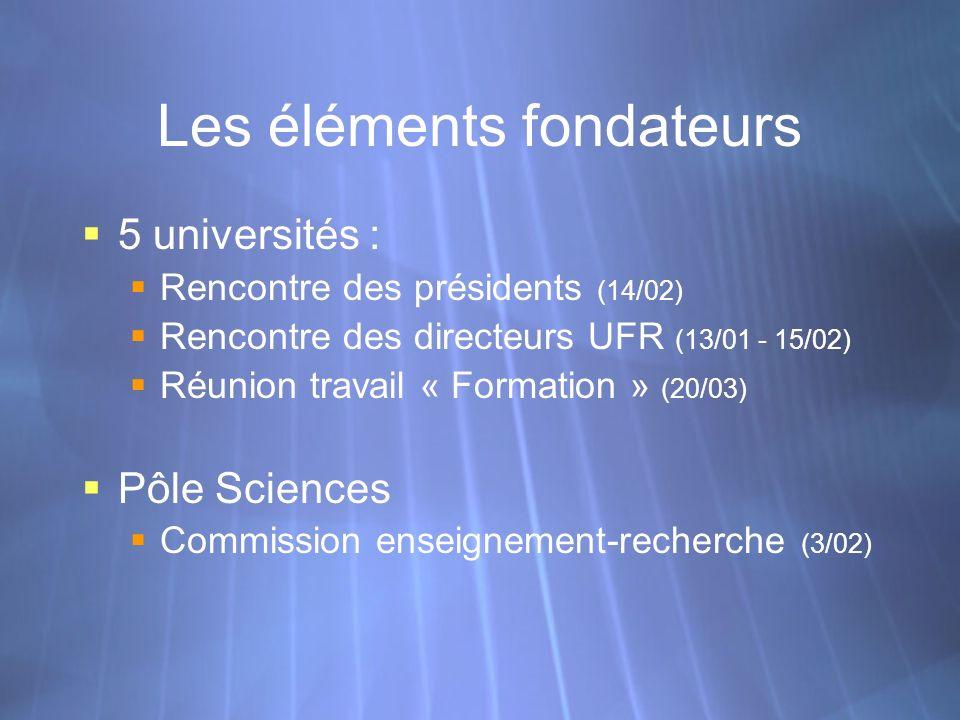 Les éléments fondateurs 5 universités : Rencontre des présidents (14/02) Rencontre des directeurs UFR (13/01 - 15/02) Réunion travail « Formation » (2