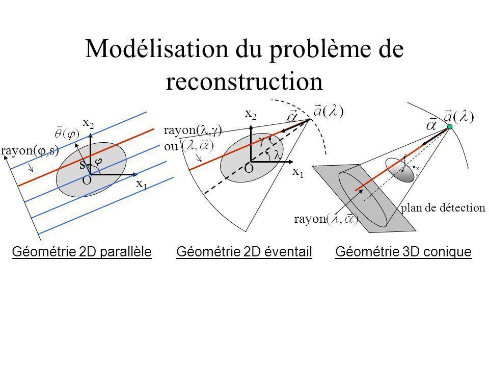 Modélisation du problème de reconstruction x0x0 z0z0 O x1x1 x2x2 rayon(, ) ou Géométrie 2D éventail rayon Géométrie 3D conique plan de détection Géomé