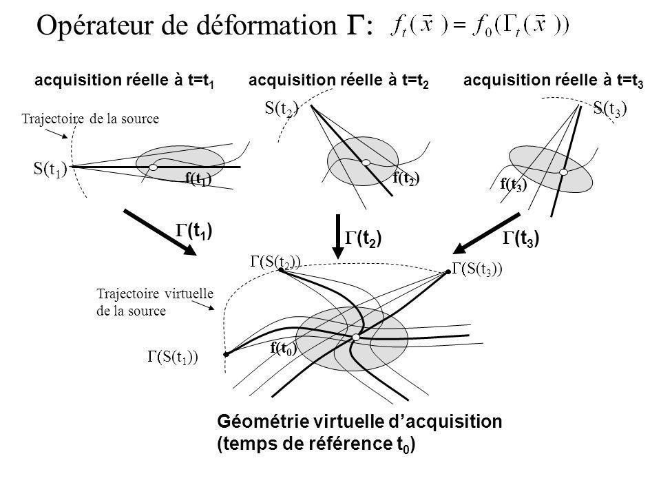 Opérateur de déformation f(t 0 ) S(t 1 )) S(t 2 )) S(t 3 )) acquisition réelle à t=t 1 Géométrie virtuelle dacquisition (temps de référence t 0 ) (t 1