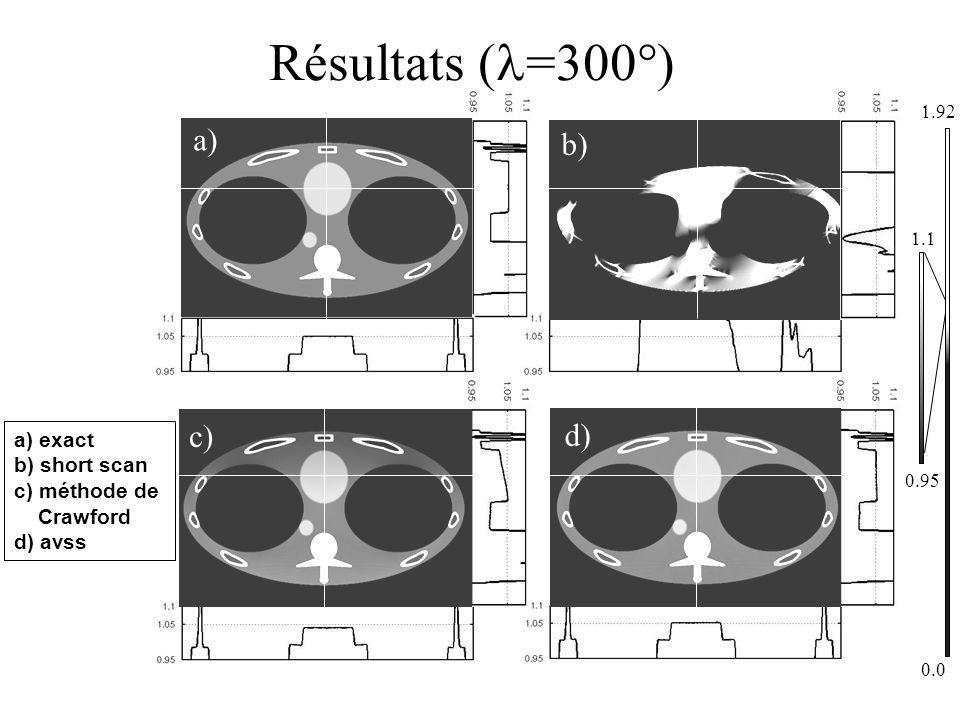 a) b) d) c) Résultats ( =300°) a) exact b) short scan c) méthode de Crawford d) avss