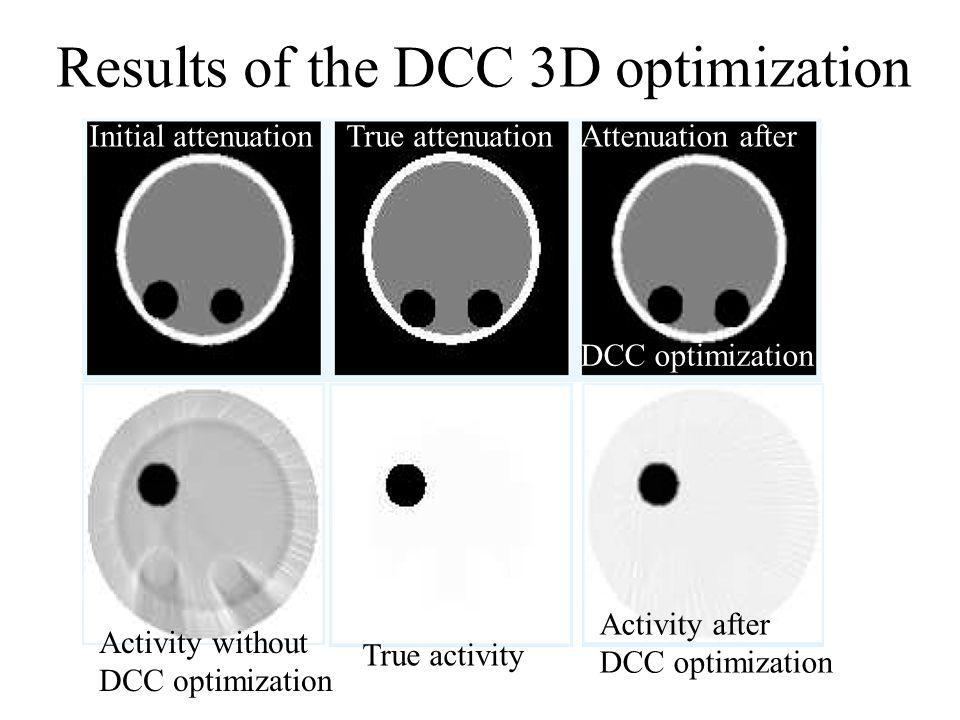 Results of the DCC 3D optimization True activity Activity after DCC optimization Activity without DCC optimization True attenuationInitial attenuation