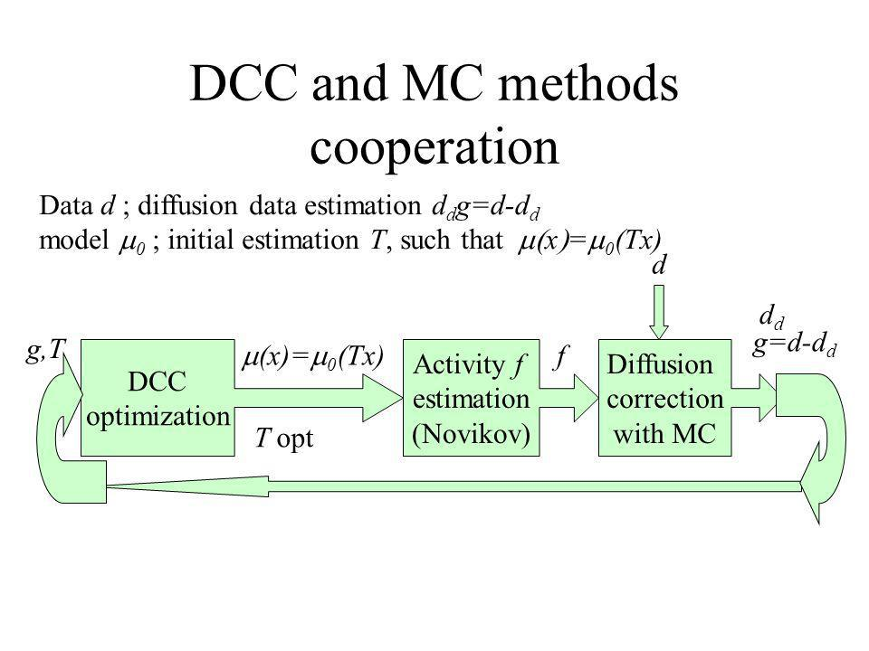 DCC and MC methods cooperation DCC optimization Diffusion correction with MC Data d ; diffusion data estimation d d model 0 ; initial estimation T, su