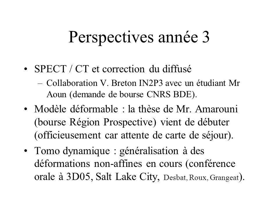 Perspectives année 3 SPECT / CT et correction du diffusé –Collaboration V. Breton IN2P3 avec un étudiant Mr Aoun (demande de bourse CNRS BDE). Modèle