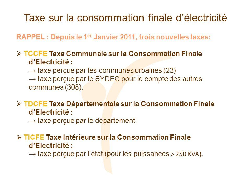 Taxe sur la consommation finale délectricité RAPPEL : Depuis le 1 er Janvier 2011, trois nouvelles taxes: TCCFE Taxe Communale sur la Consommation Fin