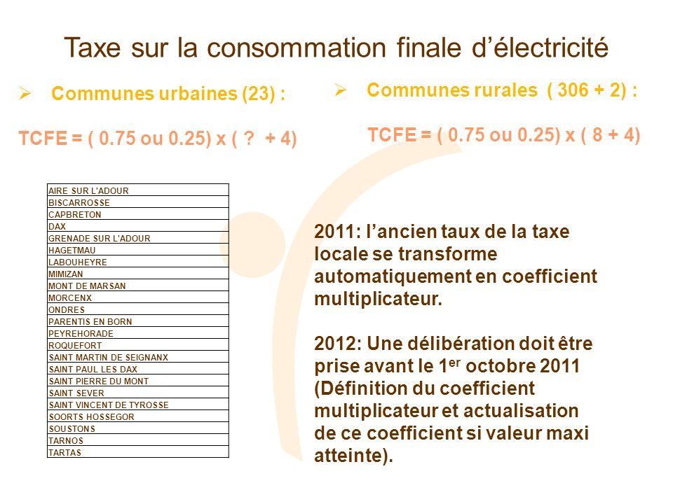 Taxe sur la consommation finale délectricité Communes urbaines (23) : TCFE = ( 0.75 ou 0.25) x ( ? + 4) AIRE SUR L'ADOUR BISCARROSSE CAPBRETON DAX GRE