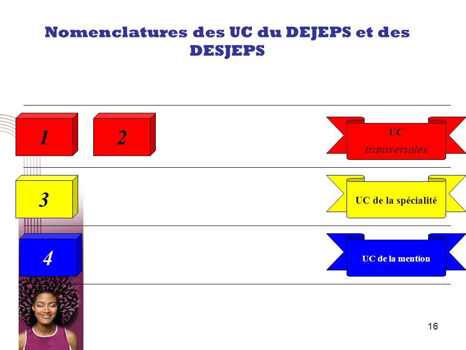 16 Nomenclatures des UC du DEJEPS et des DESJEPS 12 3 UC transversales UC de la spécialité UC de la mention 4