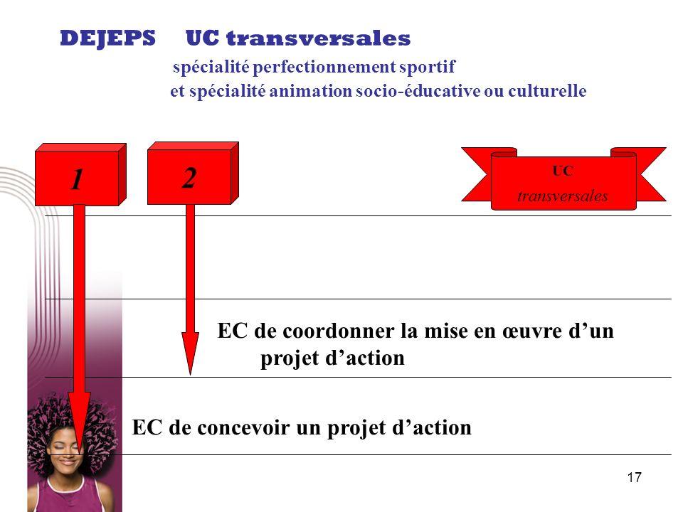 17 DEJEPS UC transversales spécialité perfectionnement sportif et spécialité animation socio-éducative ou culturelle 1 2 UC transversales EC de concev