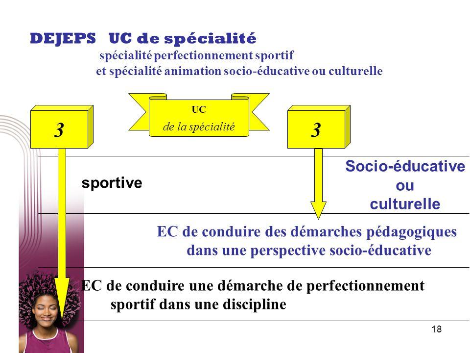 18 3 UC de la spécialité EC de conduire une démarche de perfectionnement sportif dans une discipline EC de conduire des démarches pédagogiques dans un