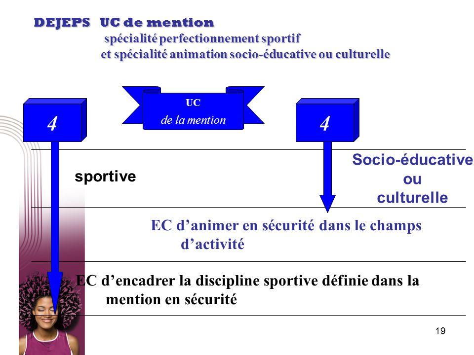 19 DEJEPS UC de mention spécialité perfectionnement sportif spécialité perfectionnement sportif et spécialité animation socio-éducative ou culturelle