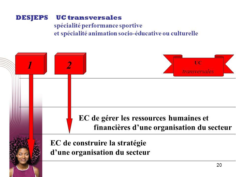 20 DESJEPS UC transversales spécialité performance sportive et spécialité animation socio-éducative ou culturelle 12 UC transversales EC de construire