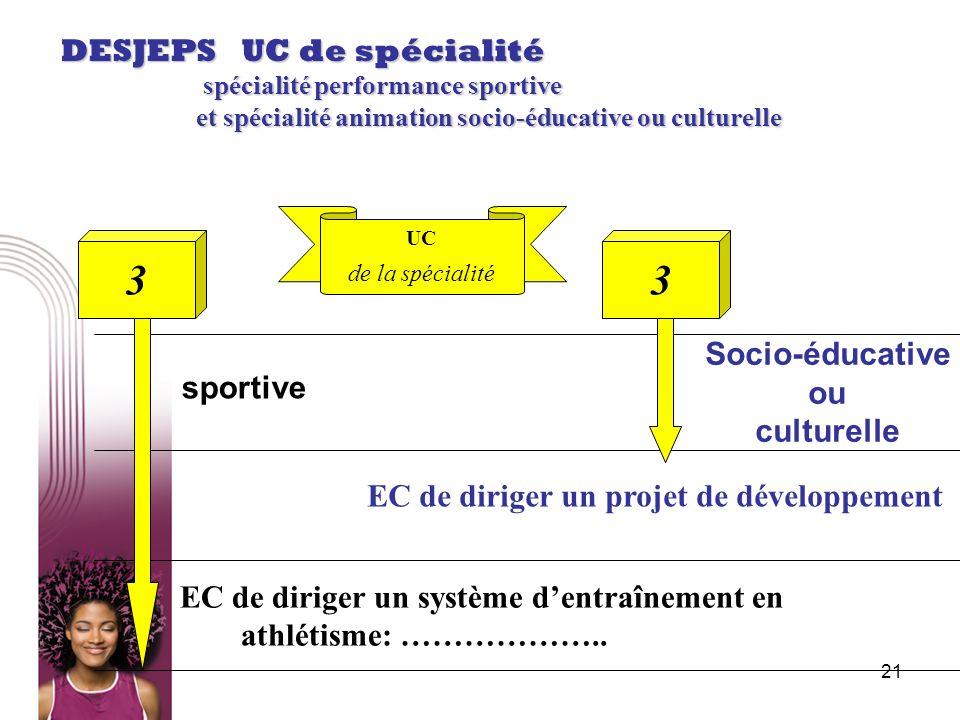 21 3 UC de la spécialité EC de diriger un système dentraînement en athlétisme: ……………….. 3 sportive Socio-éducative ou culturelle DESJEPS UC de spécial