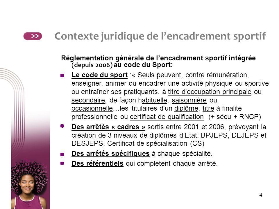 4 Contexte juridique de lencadrement sportif Réglementation générale de lencadrement sportif intégrée (depuis 2006) au code du Sport: Le code du sport