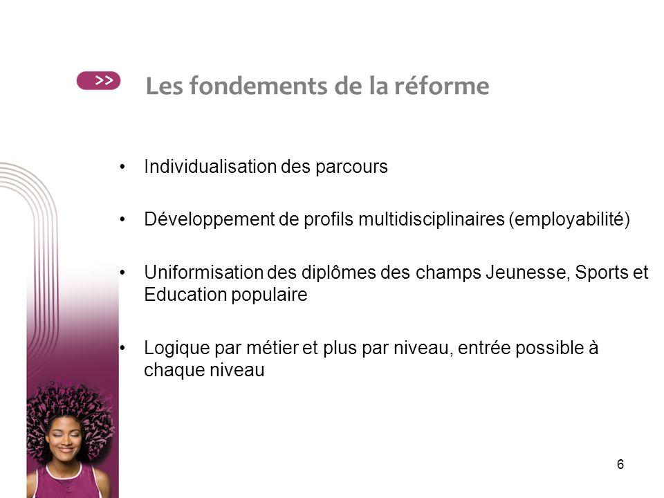 6 Les fondements de la réforme Individualisation des parcours Développement de profils multidisciplinaires (employabilité) Uniformisation des diplômes