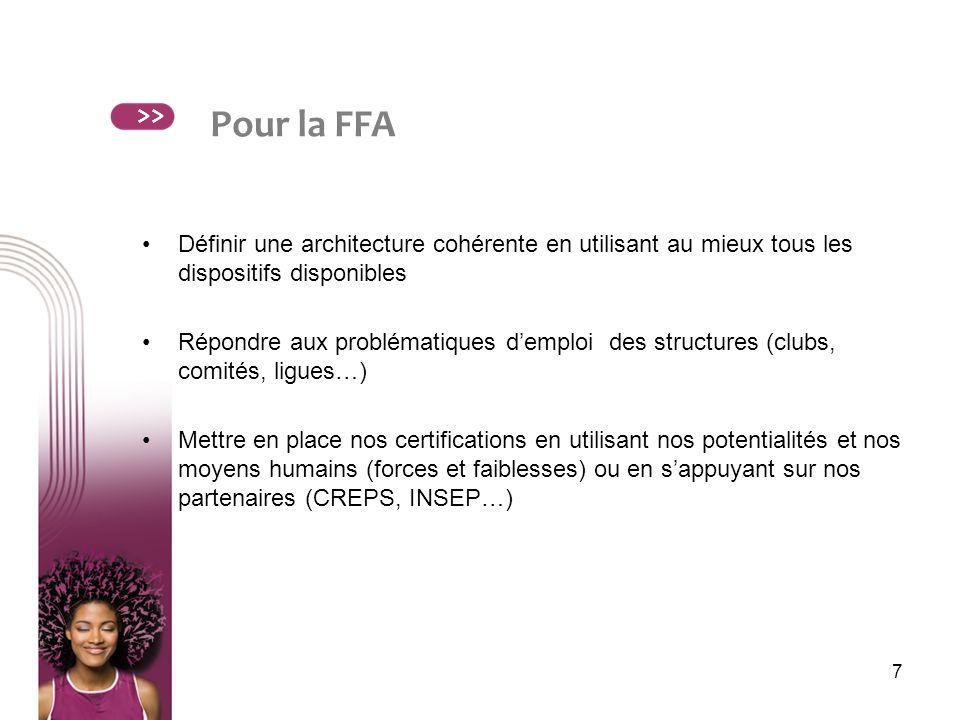 7 Pour la FFA Définir une architecture cohérente en utilisant au mieux tous les dispositifs disponibles Répondre aux problématiques demploi des struct