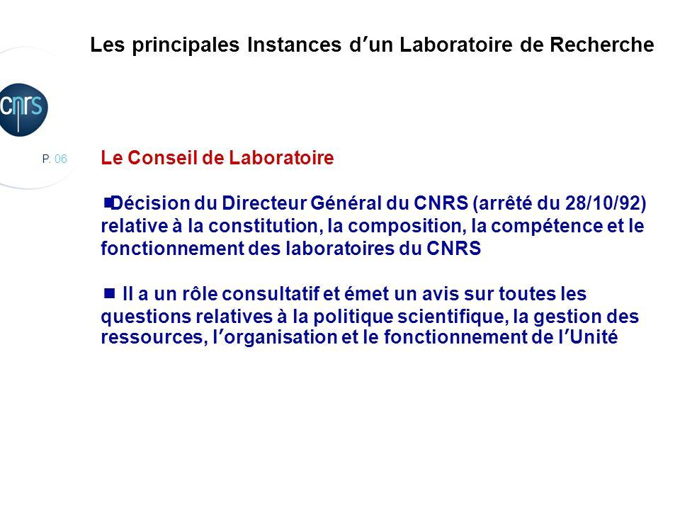 CBMN, Chimie et Biologie des Membranes et des Nanoobjets Les principales Instances dun Laboratoire de Recherche Le Conseil de Laboratoire Décision du