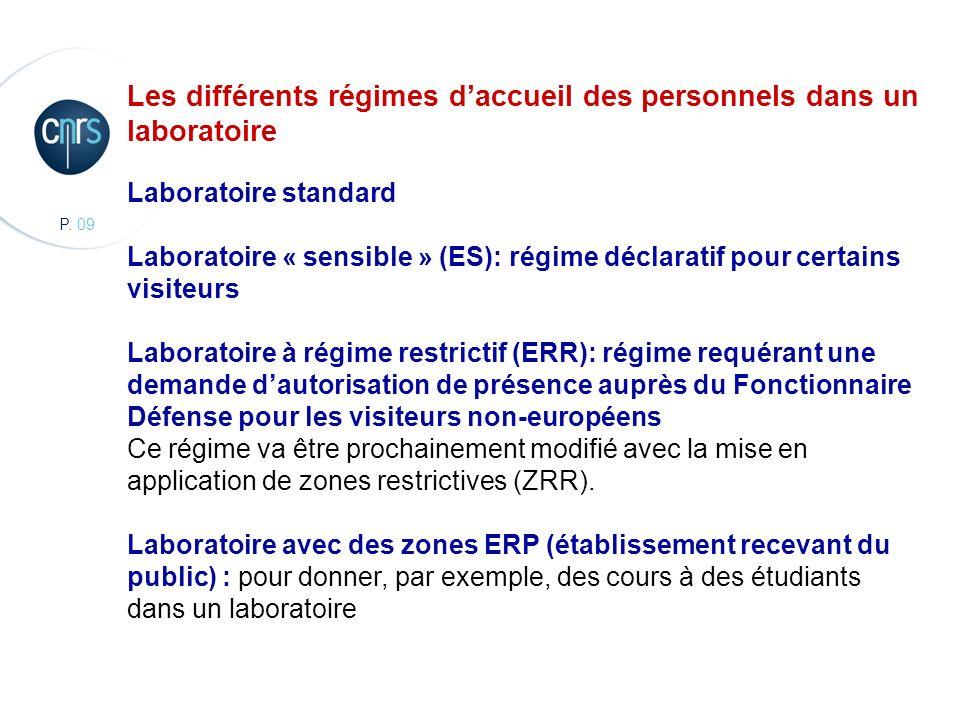 CBMN, Chimie et Biologie des Membranes et des Nanoobjets Les différents régimes daccueil des personnels dans un laboratoire Laboratoire standard Labor
