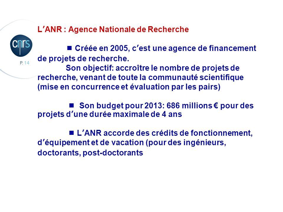 P. 14 CBMN, Chimie et Biologie des Membranes et des Nanoobjets LANR : Agence Nationale de Recherche Créée en 2005, cest une agence de financement de p