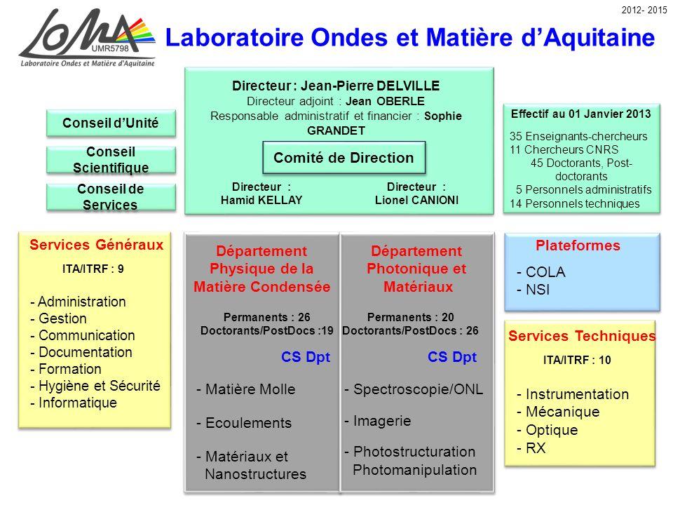 Laboratoire Ondes et Matière dAquitaine Directeur : Jean-Pierre DELVILLE Directeur adjoint : Jean OBERLE Responsable administratif et financier : Soph