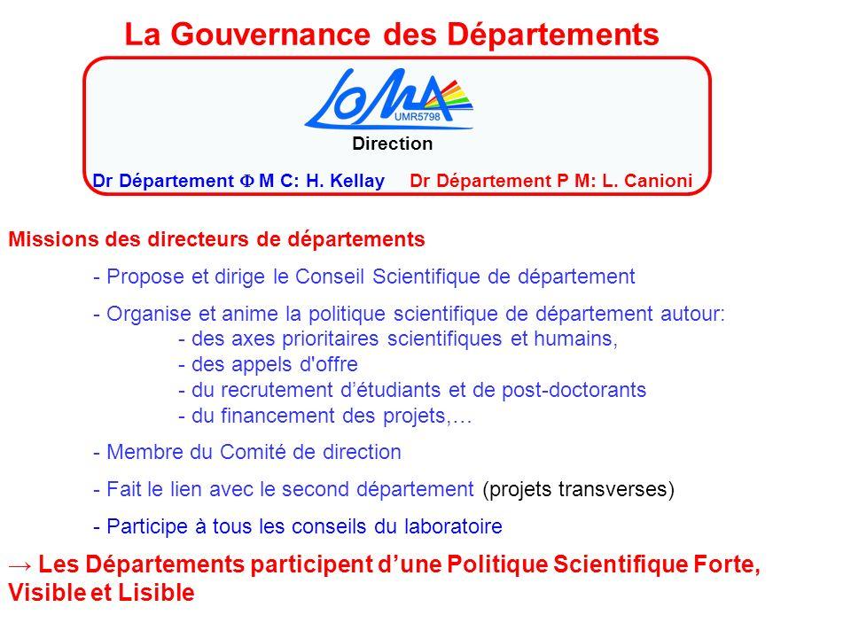 La Gouvernance des Départements Missions des directeurs de départements - Propose et dirige le Conseil Scientifique de département - Organise et anime