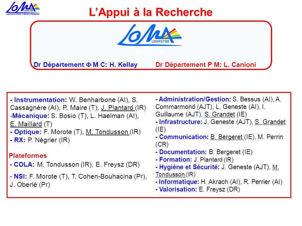 LAppui à la Recherche Plateformes - COLA: M. Tondusson (IR), E. Freysz (DR) - NSI: F. Morote (T), T. Cohen-Bouhacina (Pr), J. Oberlé (Pr) - Instrument