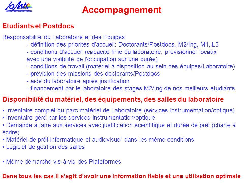 Accompagnement Etudiants et Postdocs Responsabilité du Laboratoire et des Equipes: - définition des priorités daccueil: Doctorants/Postdocs, M2/Ing, M