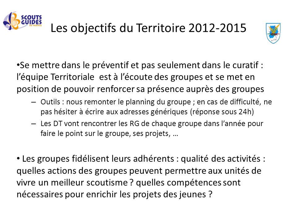Les objectifs du Territoire 2012-2015 Se mettre dans le préventif et pas seulement dans le curatif : léquipe Territoriale est à lécoute des groupes et