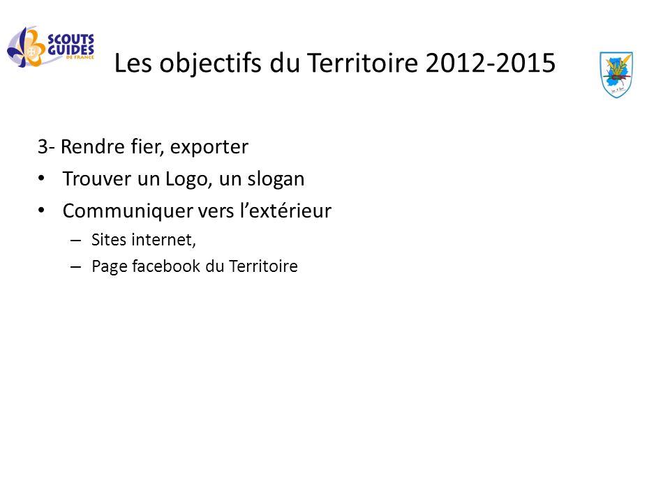 Les objectifs du Territoire 2012-2015 3- Rendre fier, exporter Trouver un Logo, un slogan Communiquer vers lextérieur – Sites internet, – Page faceboo