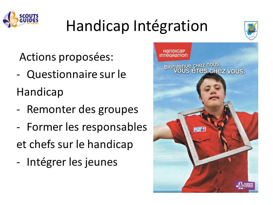 Handicap Intégration Actions proposées: -Questionnaire sur le Handicap -Remonter des groupes -Former les responsables et chefs sur le handicap -Intégr