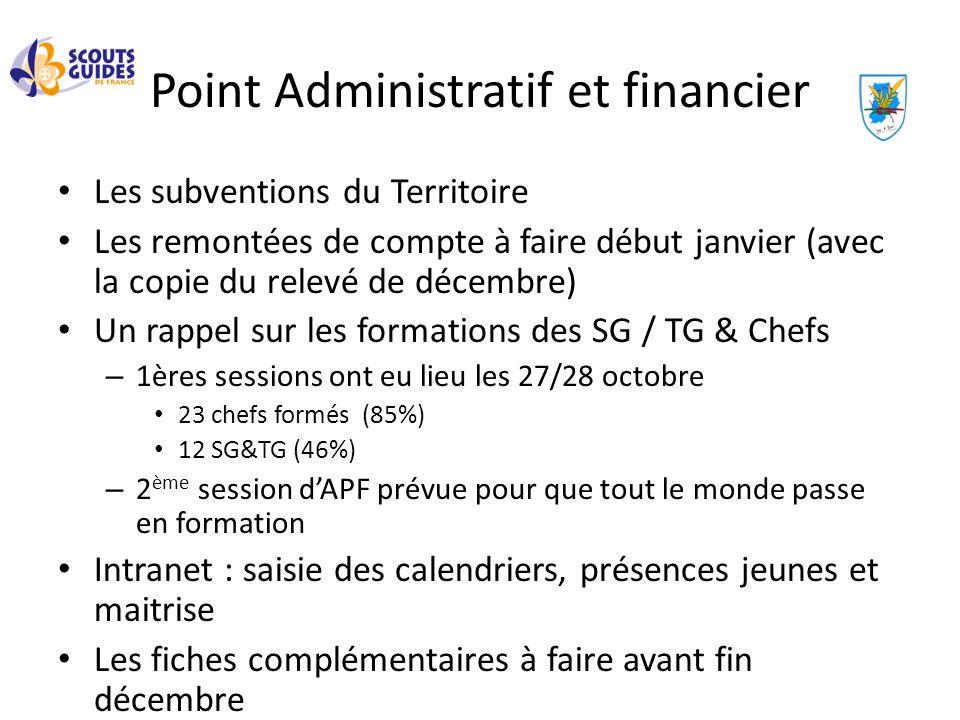 Point Administratif et financier Les subventions du Territoire Les remontées de compte à faire début janvier (avec la copie du relevé de décembre) Un