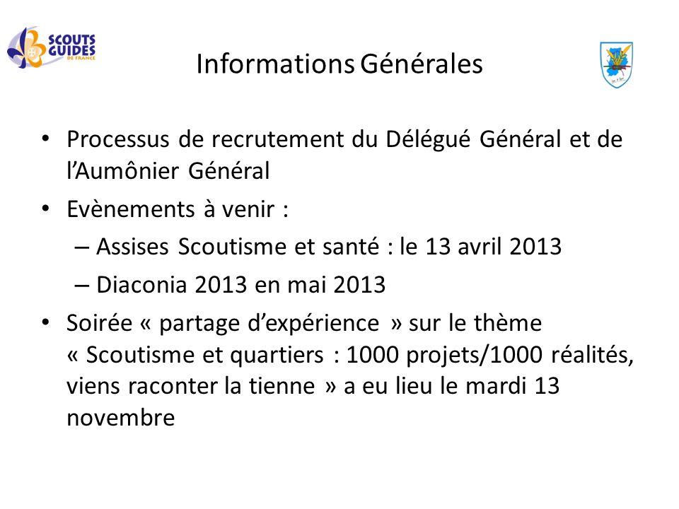 Informations Générales Processus de recrutement du Délégué Général et de lAumônier Général Evènements à venir : – Assises Scoutisme et santé : le 13 a