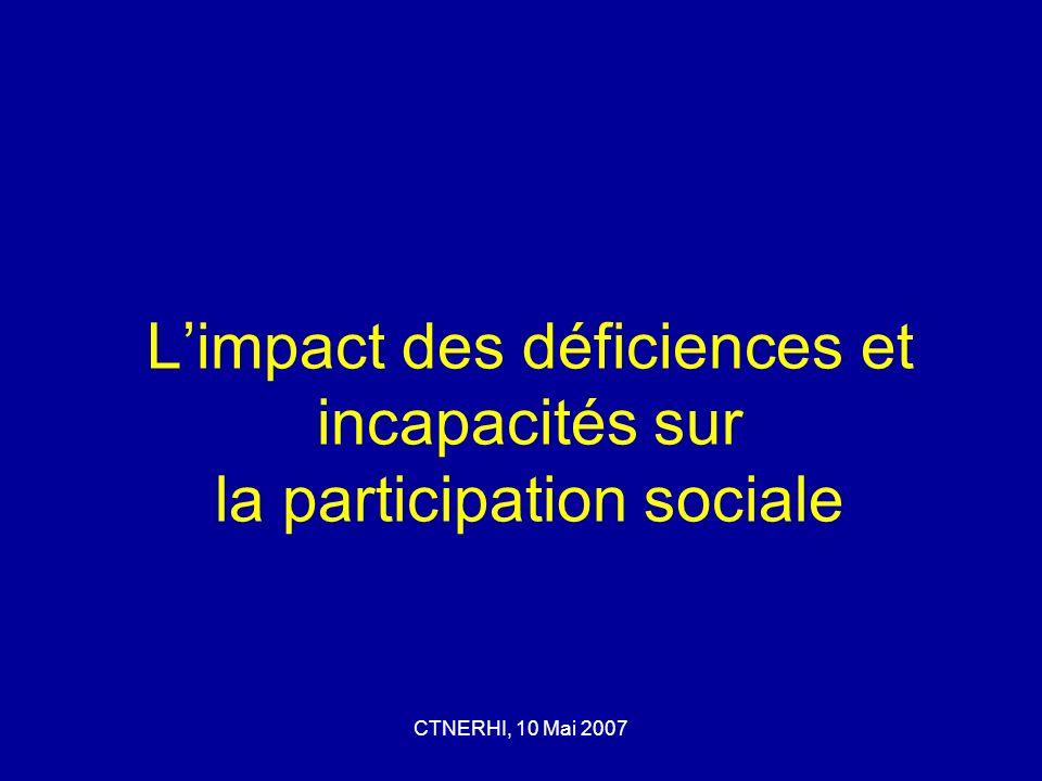 CTNERHI, 10 Mai 2007 Limpact des déficiences et incapacités sur la participation sociale