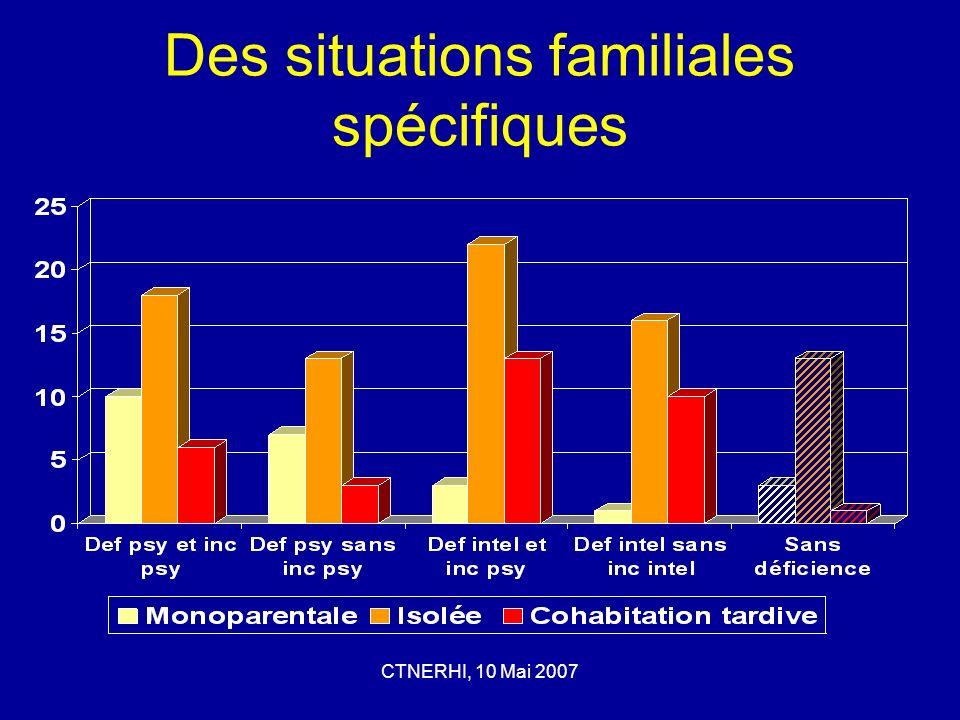 CTNERHI, 10 Mai 2007 Des situations familiales spécifiques
