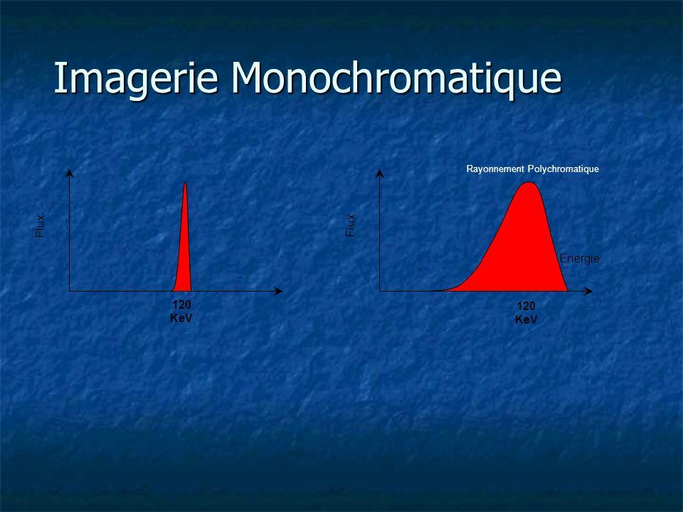 Imagerie Monochromatique Energie Rayonnement Polychromatique 120 KeV Flux 120 KeV