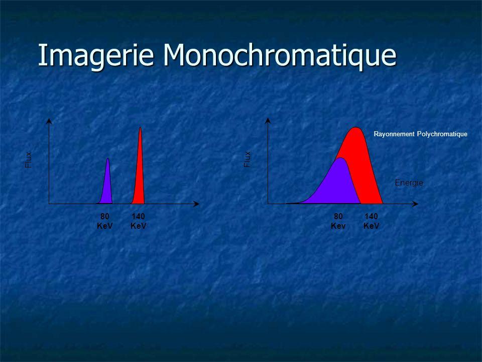 Imagerie Monochromatique Energie Rayonnement Polychromatique 80 Kev 140 KeV Flux 80 KeV 140 KeV
