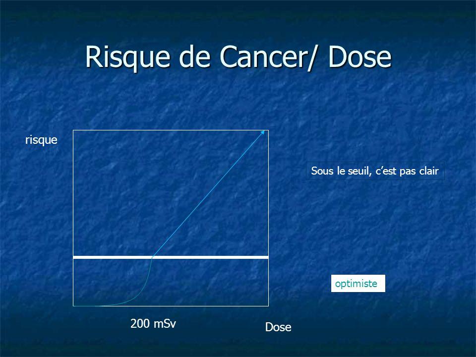 Risque de Cancer/ Dose 200 mSv risque Dose Sous le seuil, cest pas clair optimiste