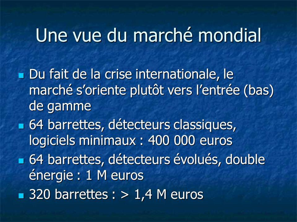 Une vue du marché mondial Du fait de la crise internationale, le marché soriente plutôt vers lentrée (bas) de gamme Du fait de la crise internationale