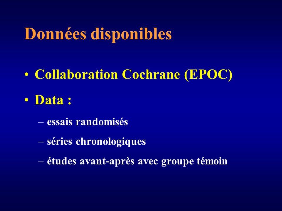 Données disponibles Collaboration Cochrane (EPOC) Data : –essais randomisés –séries chronologiques –études avant-après avec groupe témoin