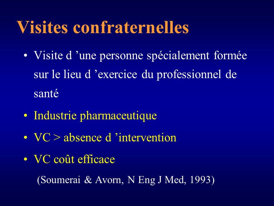 Visites confraternelles Visite d une personne spécialement formée sur le lieu d exercice du professionnel de santé Industrie pharmaceutique VC > absence d intervention VC coût efficace (Soumerai & Avorn, N Eng J Med, 1993)