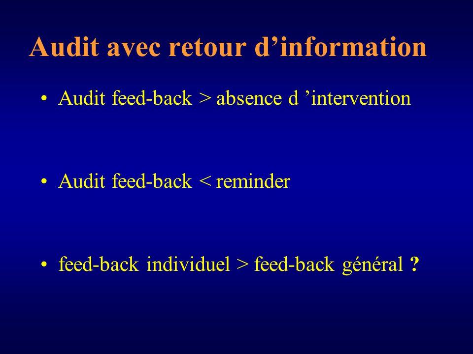 Rappel au moment de la décision Reminder –Papier (ordonnance spécifique, post-it,affiche) –Informatique Reminder > absence d intervention Reminder > audit feed-back Effet cesse dès l arrêt de l intervention