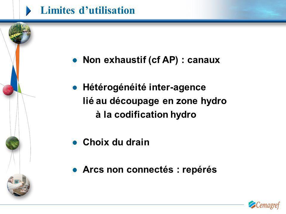 Limites dutilisation Non exhaustif (cf AP) : canaux Hétérogénéité inter-agence lié au découpage en zone hydro à la codification hydro Choix du drain A