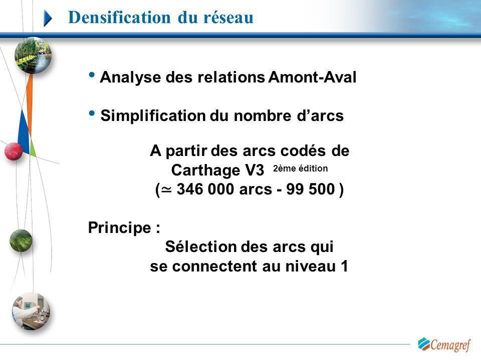 Densification du réseau Analyse des relations Amont-Aval Simplification du nombre darcs A partir des arcs codés de Carthage V3 2ème édition ( 346 000