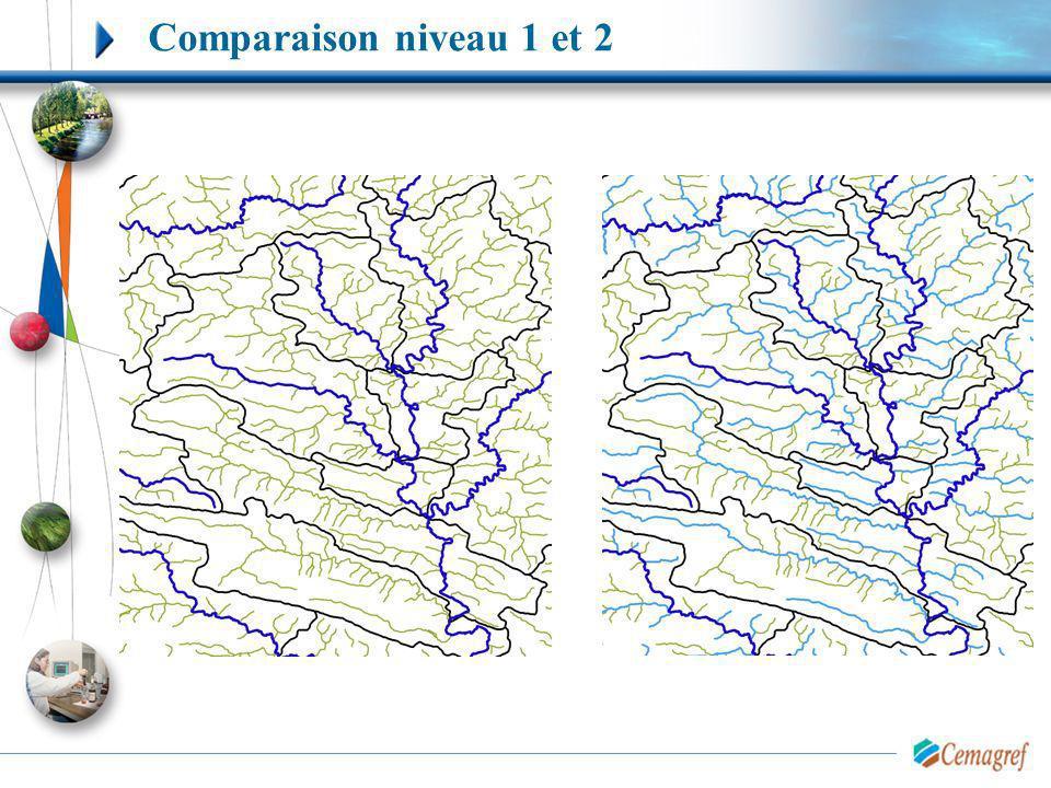 Comparaison niveau 1 et 2