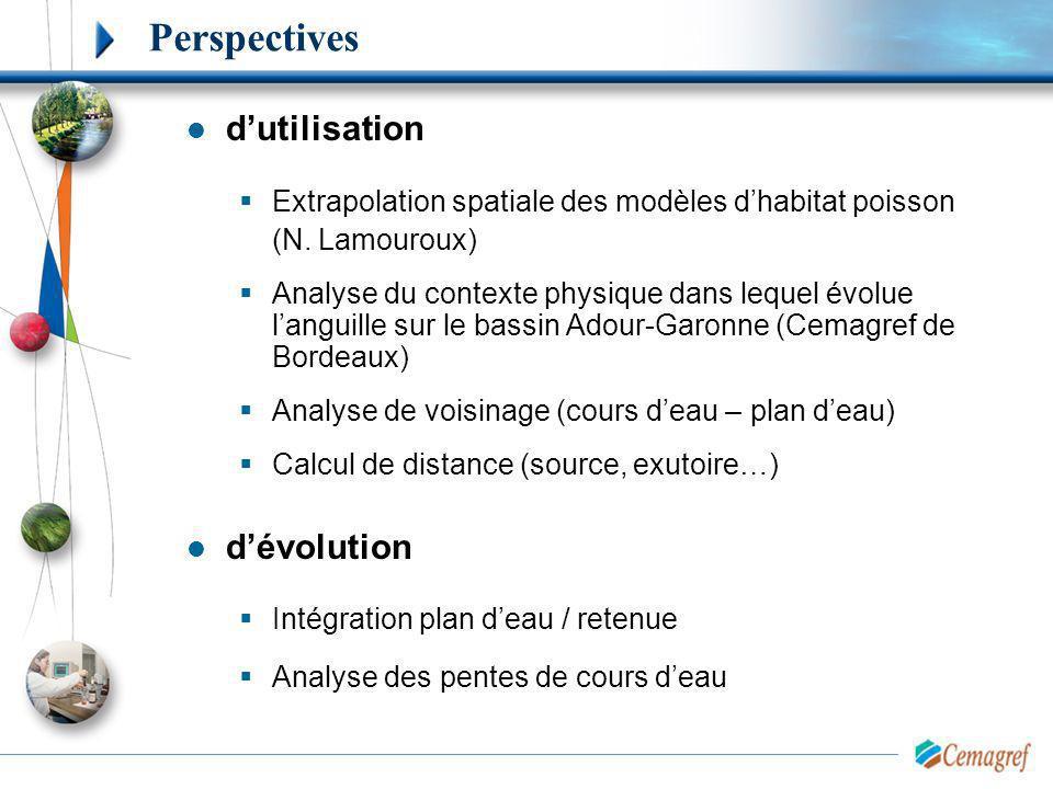 Perspectives dutilisation Extrapolation spatiale des modèles dhabitat poisson (N. Lamouroux) Analyse du contexte physique dans lequel évolue languille