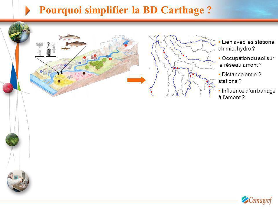 Pourquoi simplifier la BD Carthage .Lien avec les stations chimie, hydro .