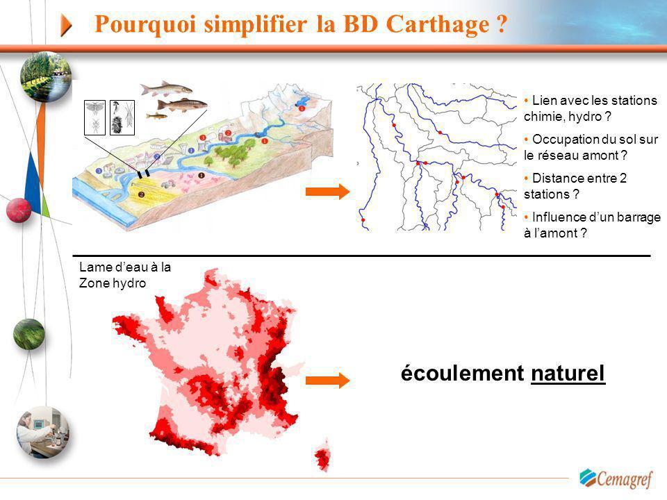 Pourquoi simplifier la BD Carthage ? Lien avec les stations chimie, hydro ? Occupation du sol sur le réseau amont ? Distance entre 2 stations ? Influe